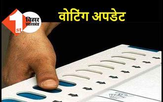 बिहार चुनाव : सुबह 9 बजे तक 8.05 फीसदी वोटिंग, जानिए कहां कितने वोट पड़े